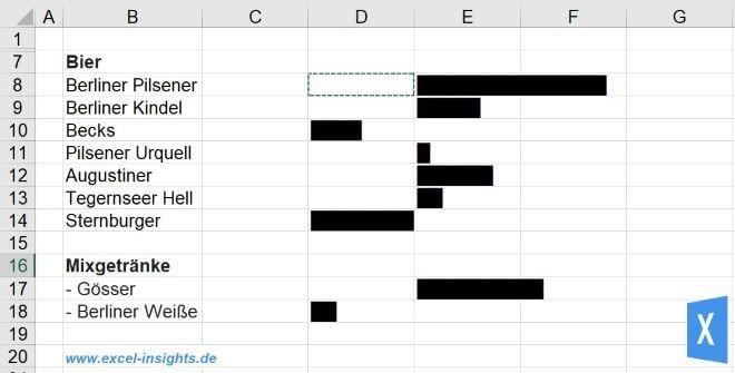 Excel Insights: Excel Balkendiagramm inline in zwei Spalten für positive und negative Werte