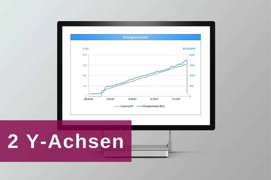 Excel Insights: Surface Studio mit Excel Diagramm mit 2 Y Achsen