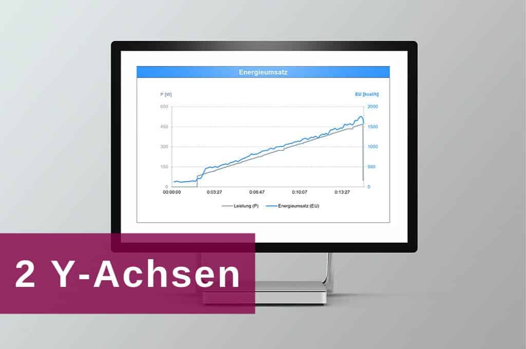 Excel Insights: Surface Studio mit Excel Diagramm mit 2 Y Achsen