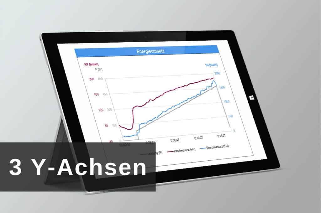Excel Insights: Surface mit Excel Diagramm mit 3 Y Achsen