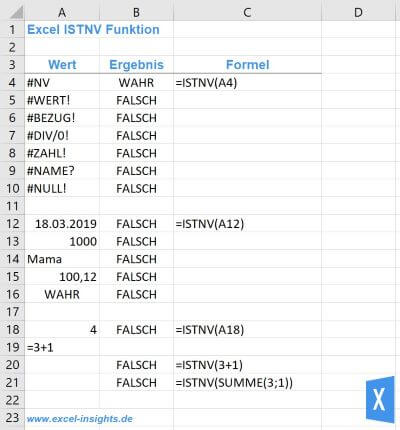 Excel Insights: Screenshot Funktionsweise Excel ISTNV Funktion