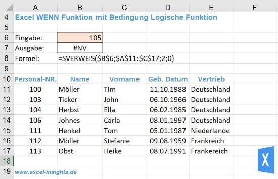 Excel Insights: WENN Funktion mit Logischer Funktion als Bedingung