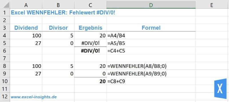 Excel Insights: Der Screenhsot zeigt, wie der Excel #DIV/0! Fehler mit Excel WENNFEHLER Funktion abgefangen wird.