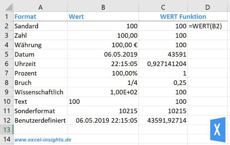 Excel Insights: Text nach Zahl umwandeln