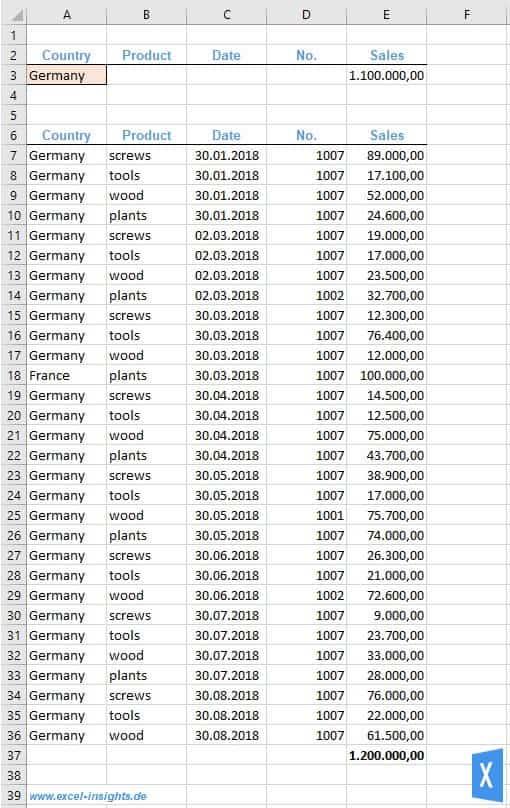 Excel Insights: Mit der Excel N Funktion boolesche Werte umwandeln