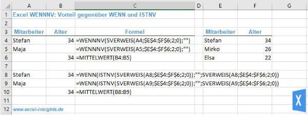 Excel Insights: Excel WENNNV Funktion überlegen